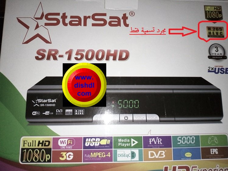 Multimedia 1506 Receiver Software